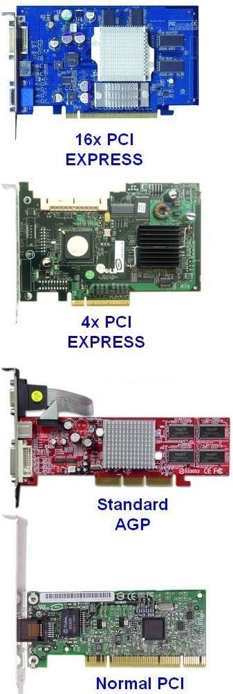 Can you use a pci express 1x card in a 16x slot